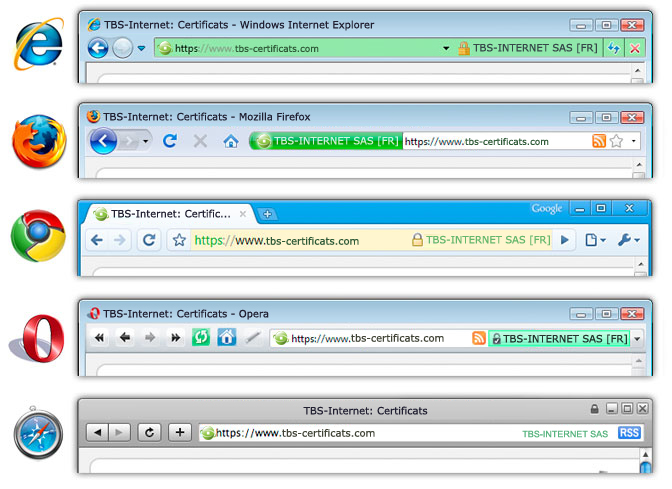 Technical Information About The Thawtes Ssl Digital Certificates